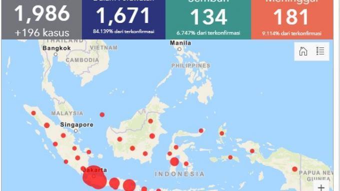 UPDATE Kasus Corona di Bali, Jumat 3 April 2020: 27 Kasus Positif, 2 Meninggal, 10 Sembuh